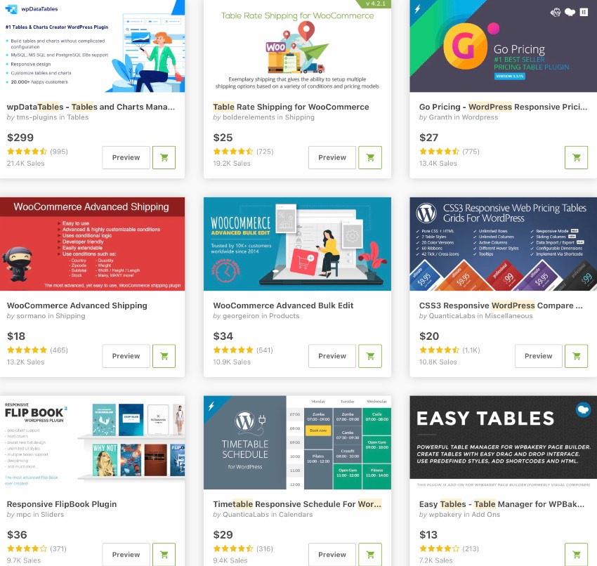 Topselling Table Plugins for WordPress