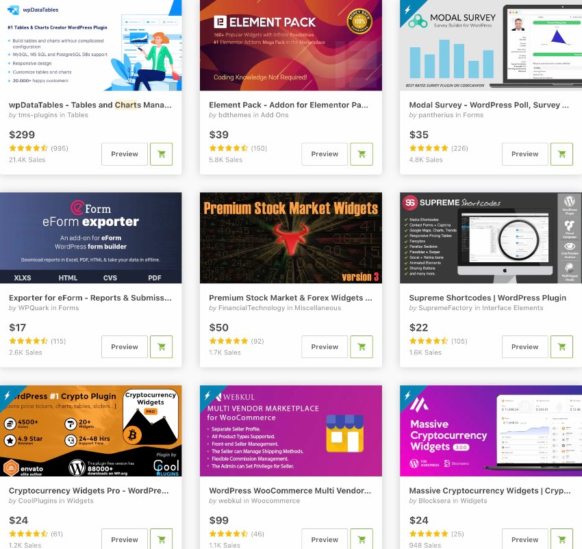 Topselling Chart Plugins on CodeCanyon