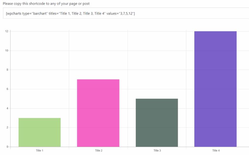 WP Charts & Graphs