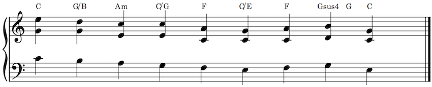 5 Creativity-Boosting Tips for Pianists Reading a Chord Chart