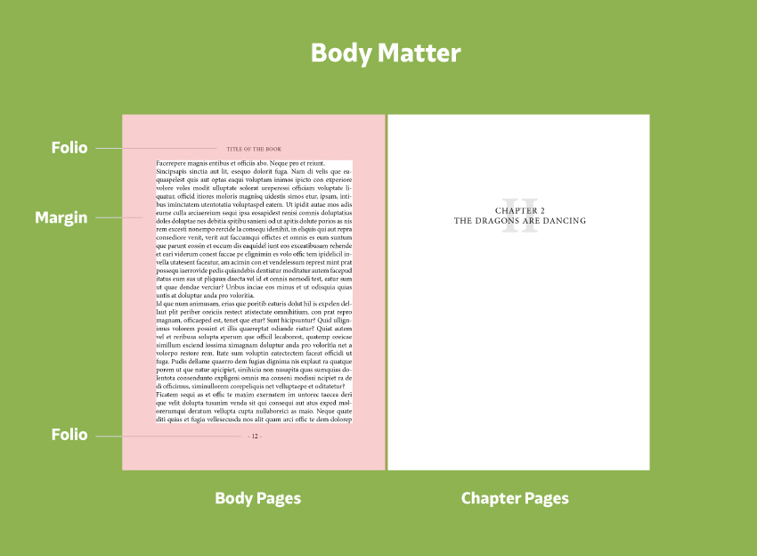 body matter pages