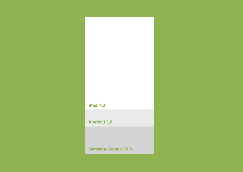 How to Make a Book Template