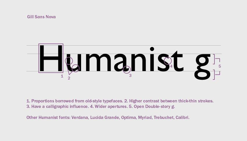 Humanist fonts