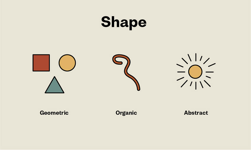 The Basic Elements Of Design