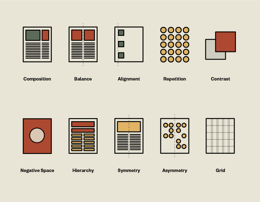 Design composition terms