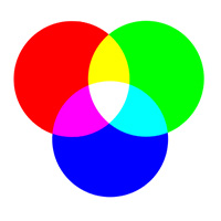 Advanced Color Theory What Is Color Management