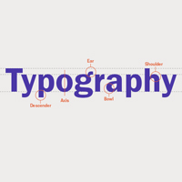 The ultimate guide to basic typography