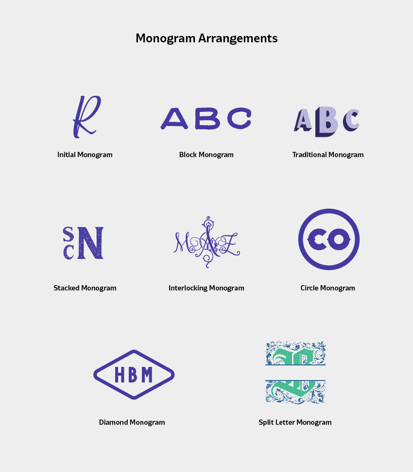 Monogram Arrangements and Styles