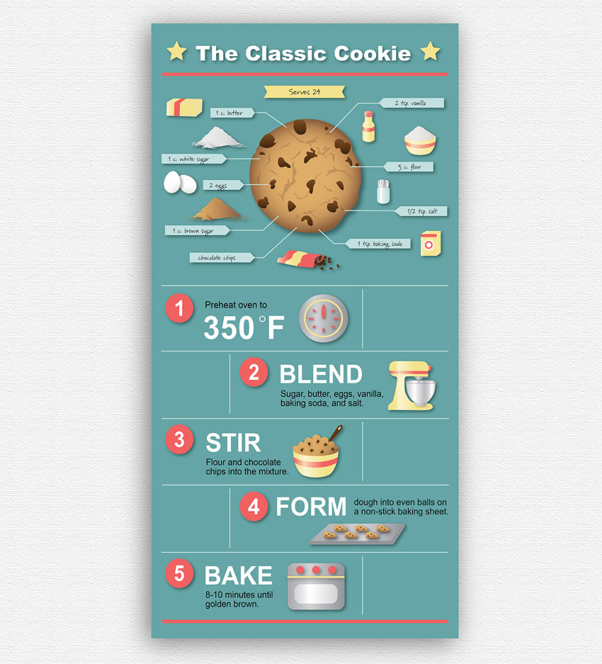 The Classic Cookie by Hannah Young