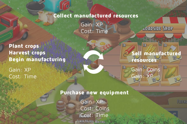 Numbers Getting Bigger: What Are Incremental Games, and Why