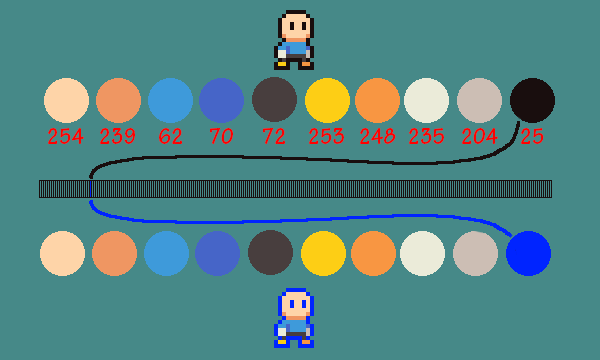 How to Use a Shader to Dynamically Swap a Sprite's Colors