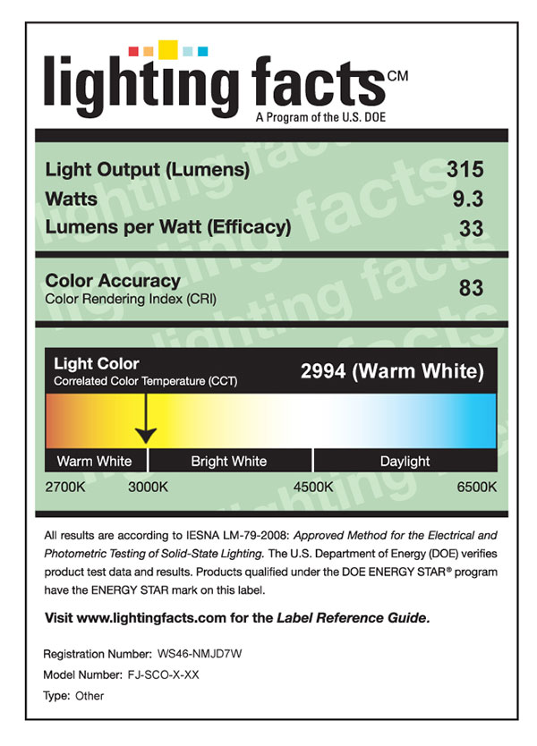 The Label Reference Guide from the US Department of Energy indicates how manufacturers need to label their lighting