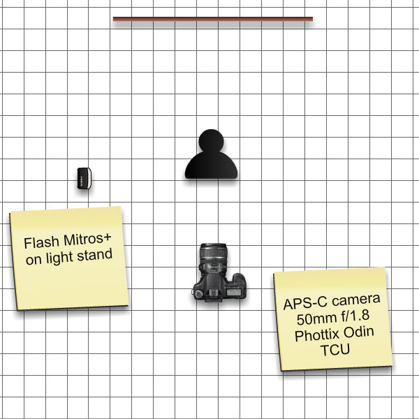 A diagram shows how simple the setup for this session is Try it at home