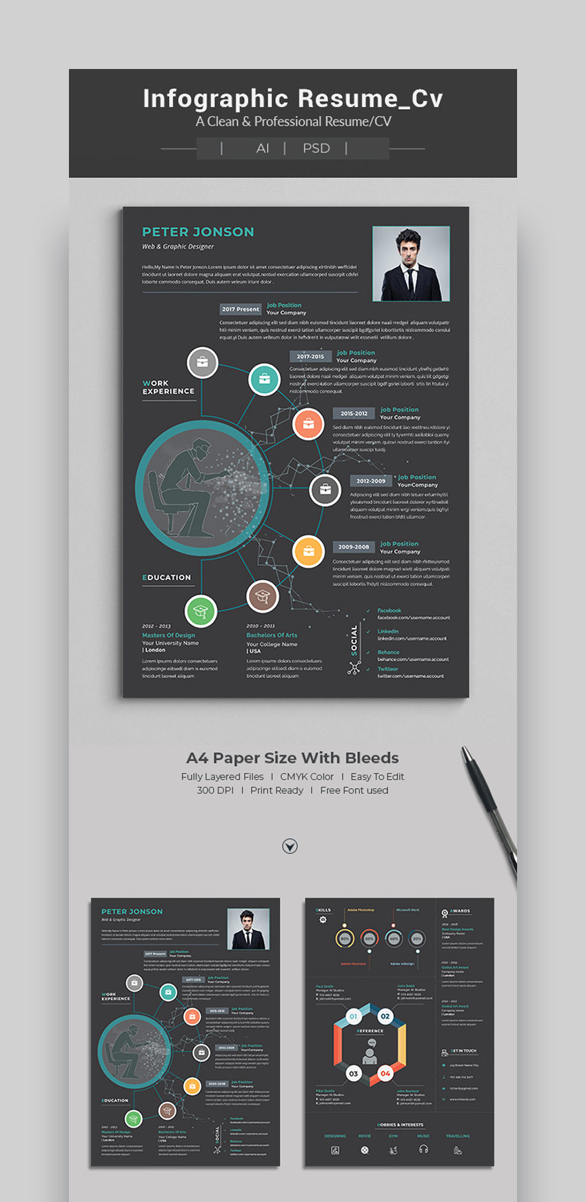 30 Best Infographic Resume Cv Templates Creative Examples For 2020