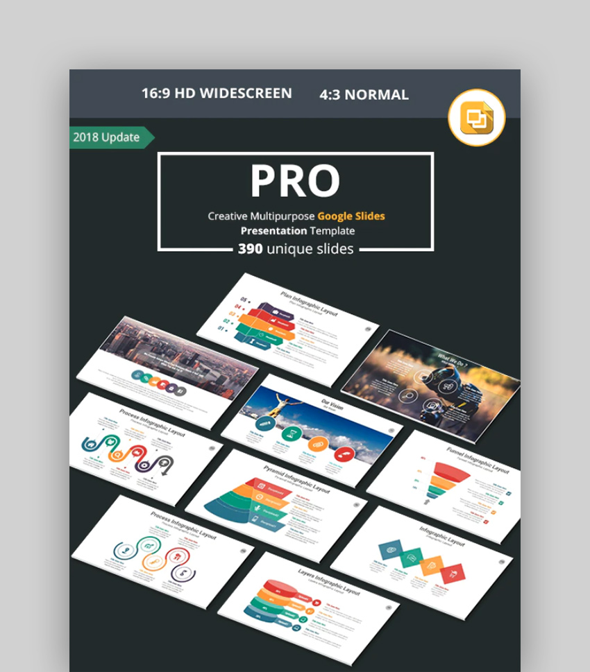 PRO - Multipurpose Infographic Template Google Docs