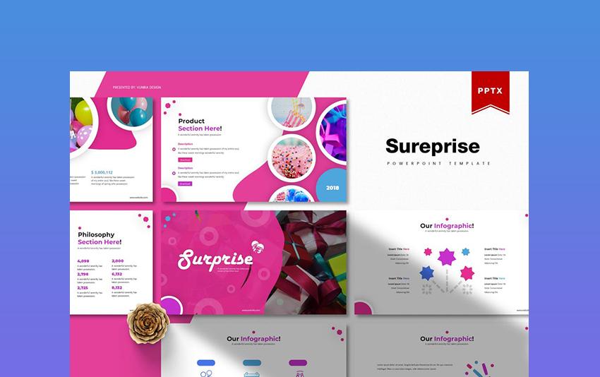 Sureprise - Birthday PowerPoint Slides