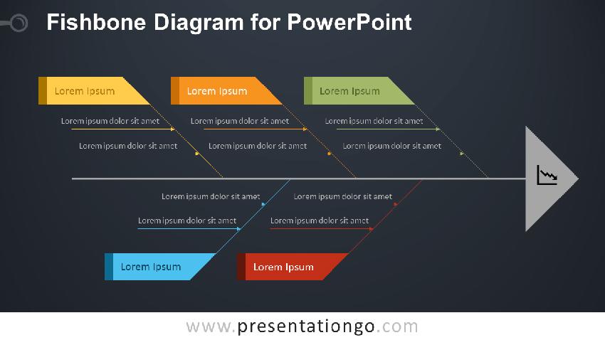 Ishikawa Free Editable Fishbone Diagram Template PowerPoint