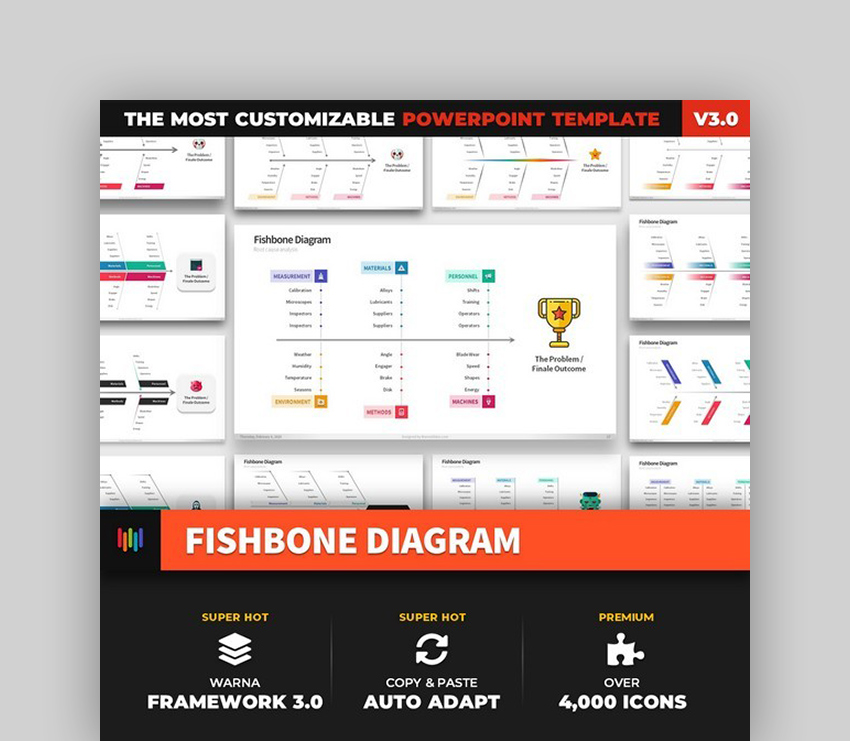 Ishikawa - PowerPoint Fishbone Template