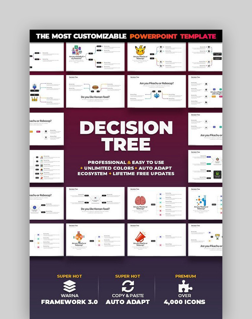 70+ Decision Tree Problems and Solutions PPT