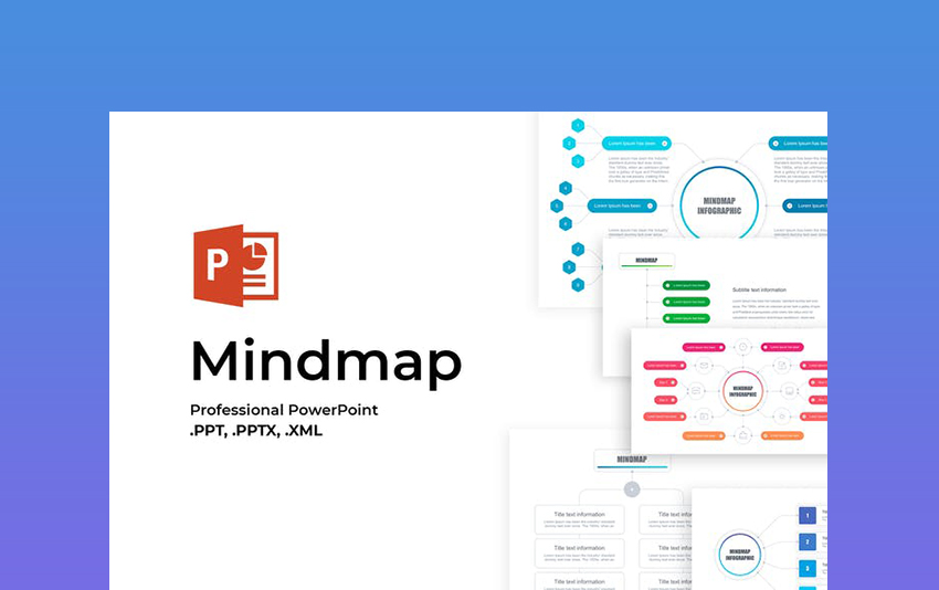 Mindmap - Decision Tree Problem and Solutions PPT