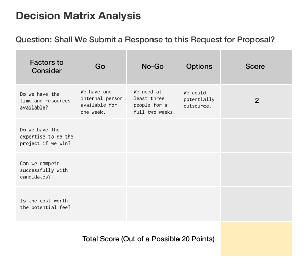 Getting started with go no go decision making for Pros and cons matrix template