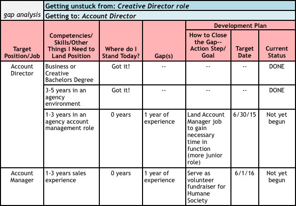 career plans do you know why they are essential achieve pk