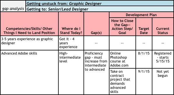 Graphic Designer Example