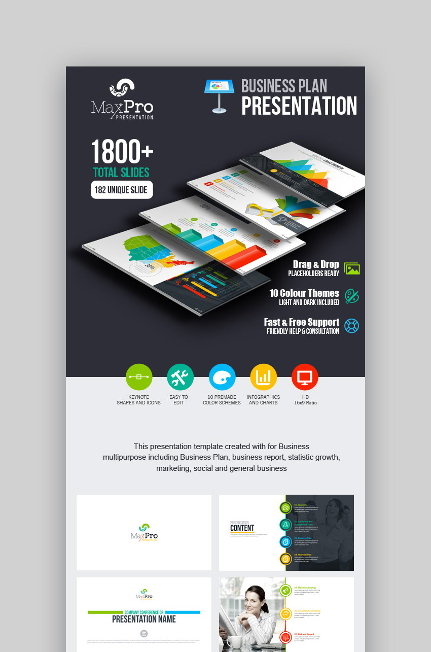 Best Keynote Presentation Templates - Keynote business plan template