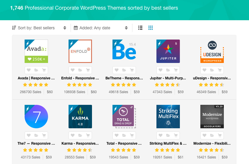 Best-Selling Wordpress Business Themes for Companies