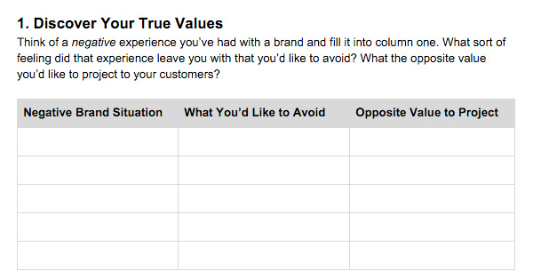 How to Define Your Core Brand Values (And Why You Should)