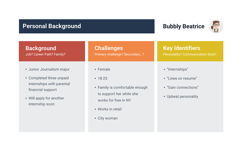 Buyer Persona Slide Personal Background