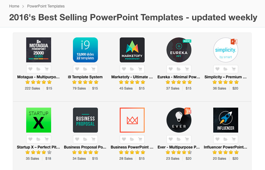 15 Professional Powerpoint Templates: For Better Business