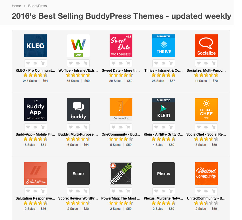 Best-selling BuddyPress themes
