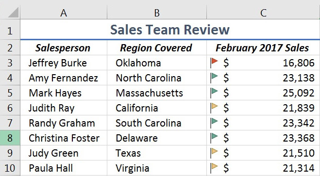 Sales Team Review conditional formatting in Excel