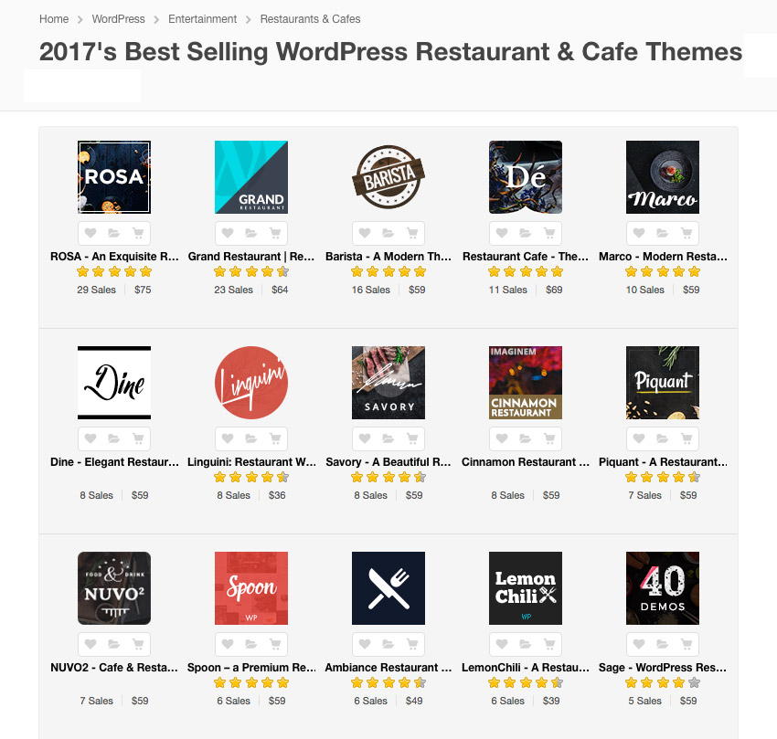 Best Premium restaurant WordPress themes
