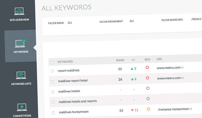 Tiny Ranker keyword tracking