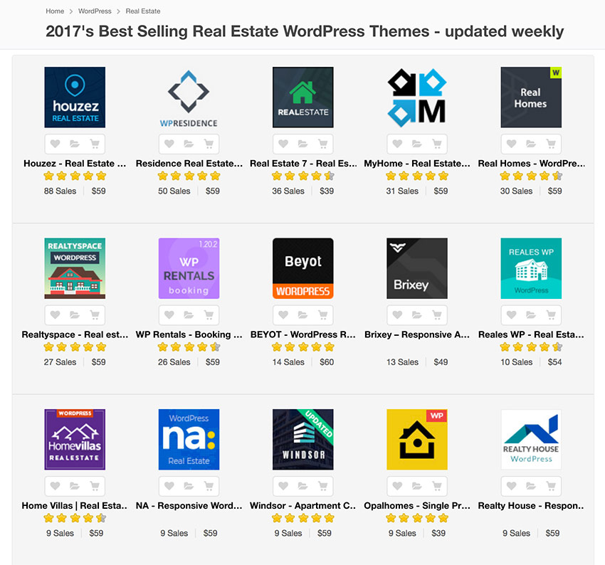 Best WordPress Real Estate themes on ThemeForest