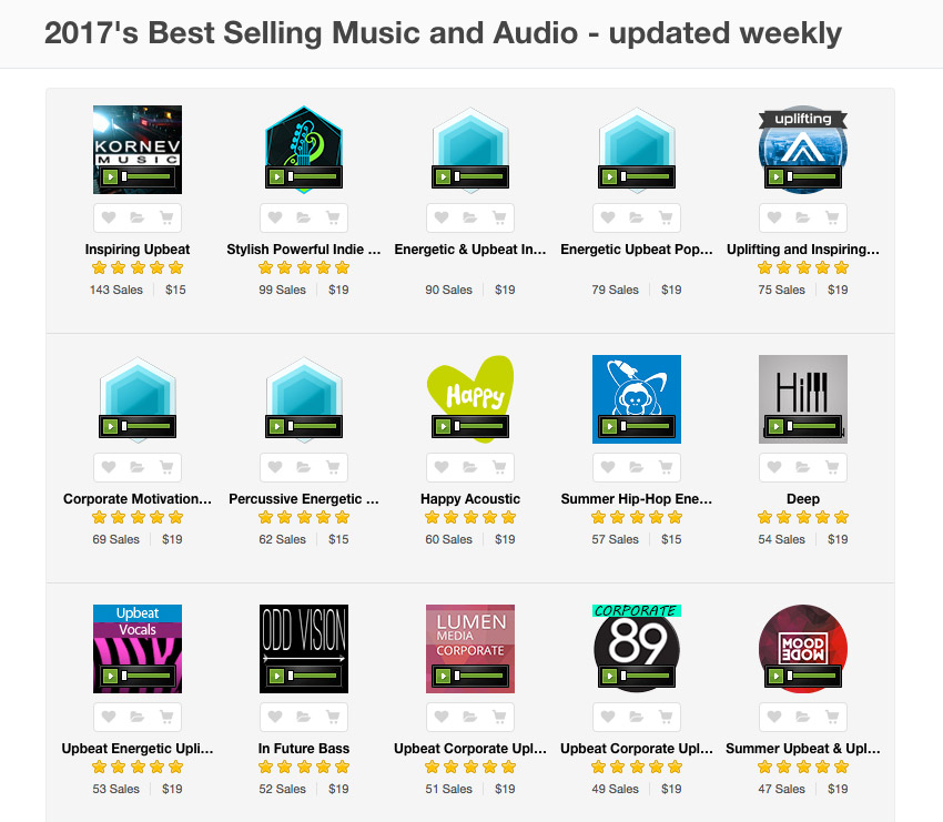Best royalty-free audio and music tracks on AudioJungle