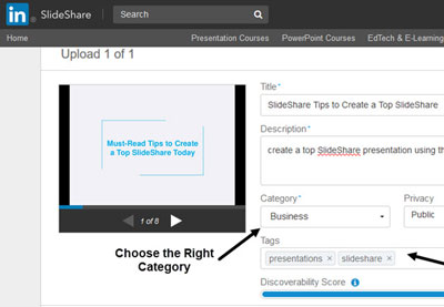 Top slideshare digital marketing strategies