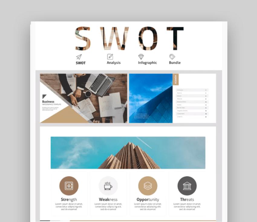 SWOT infographic presentation