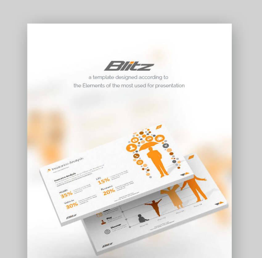 blitz training presentation template
