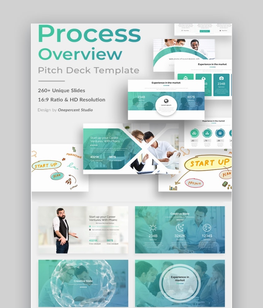 change management process Process Overview template