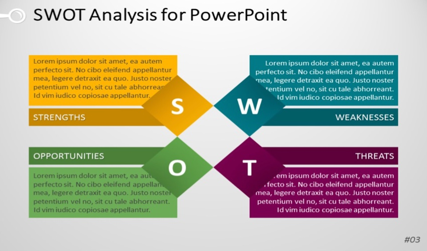 30 Best Swot Analysis Powerpoint Templates Free Premium Ppts 2020