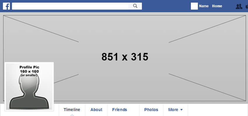 Know the dimensions of the facebook cover and profile image