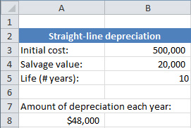 how to calculate straight line depreciation