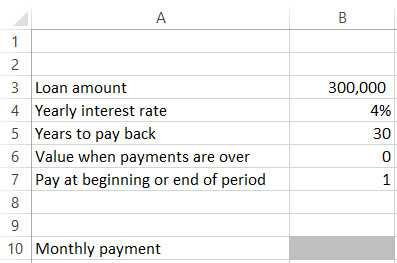 home mortgage home mortgage monthly payment formula