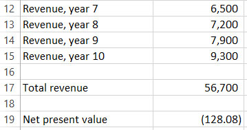 spreadsheets for finance calculating present value and net present