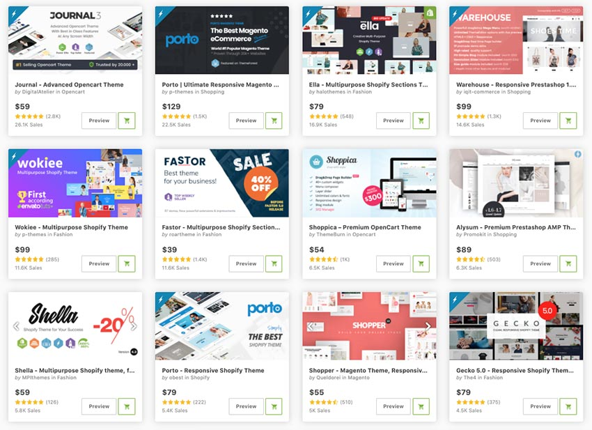 The best web templates for eCommerce are on ThemeForest