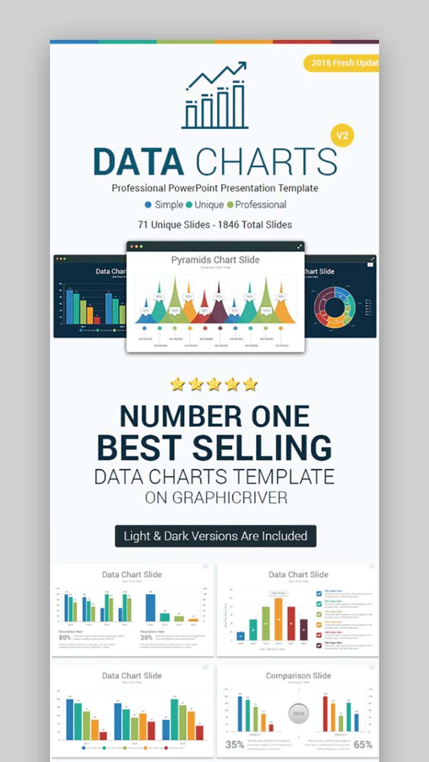 Data Charts PowerPoint Presentation Template