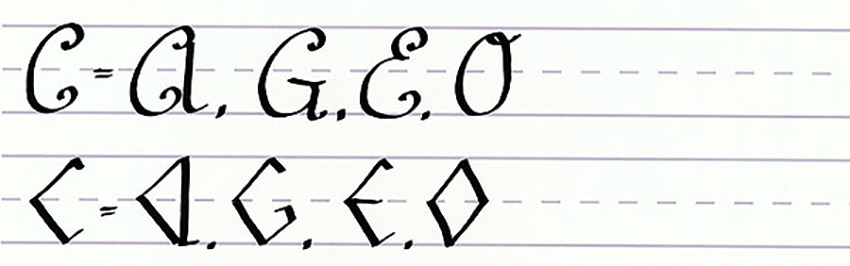 Calligraphy Writing Tutorial make your own font-uppercase letters like c